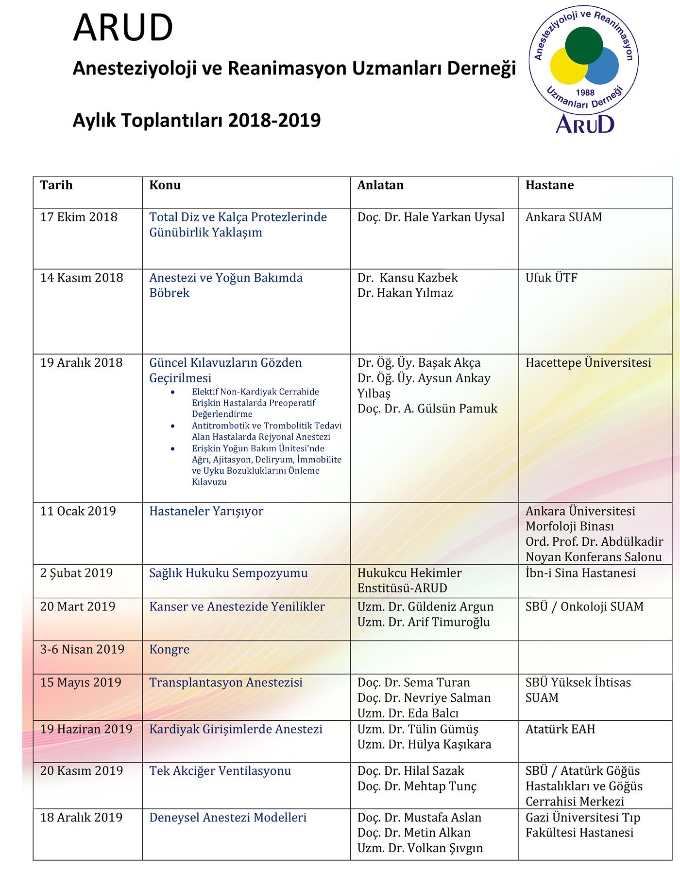 Aylık Toplantıları 2018-2019